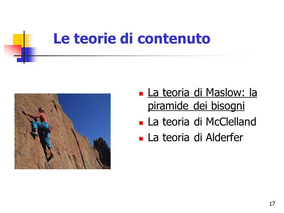 17 La teoria di Maslow: la piramide dei bisogni La teoria di McClelland La teoria di Alderfer Le teorie di contenuto