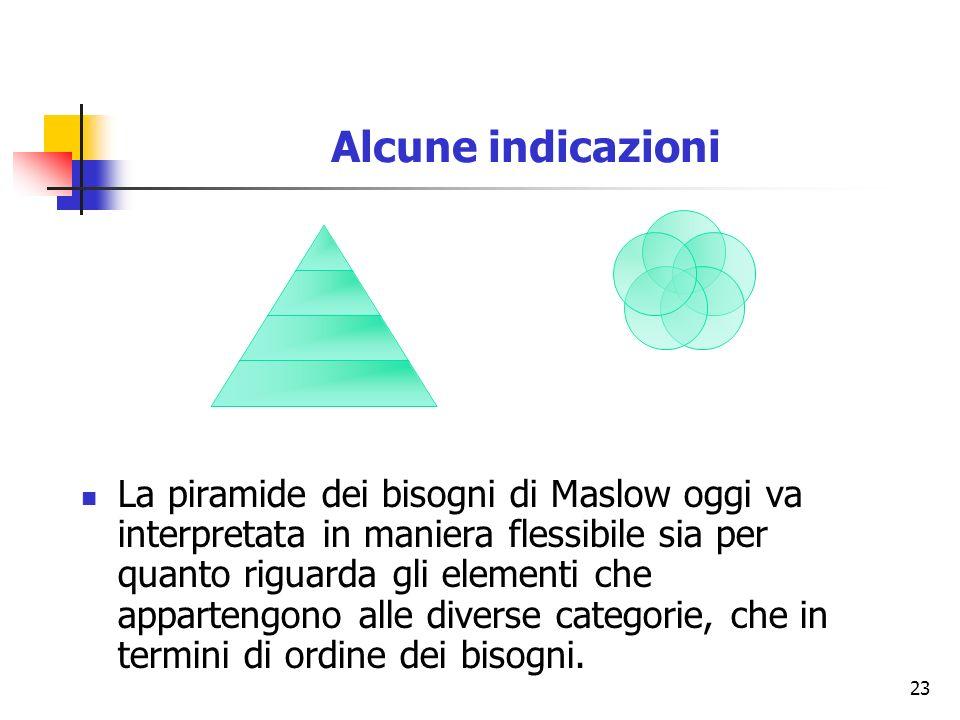 23 Alcune indicazioni La piramide dei bisogni di Maslow oggi va interpretata in maniera flessibile sia per quanto riguarda gli elementi che appartengono alle diverse categorie, che in termini di ordine dei bisogni.