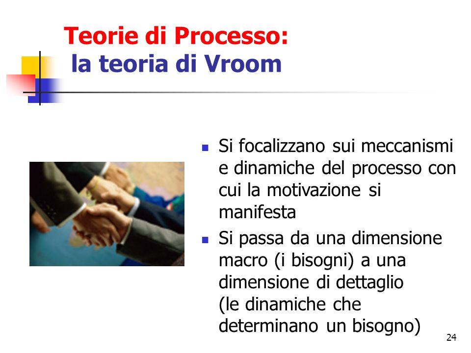 24 Teorie di Processo: la teoria di Vroom Si focalizzano sui meccanismi e dinamiche del processo con cui la motivazione si manifesta Si passa da una dimensione macro (i bisogni) a una dimensione di dettaglio (le dinamiche che determinano un bisogno)