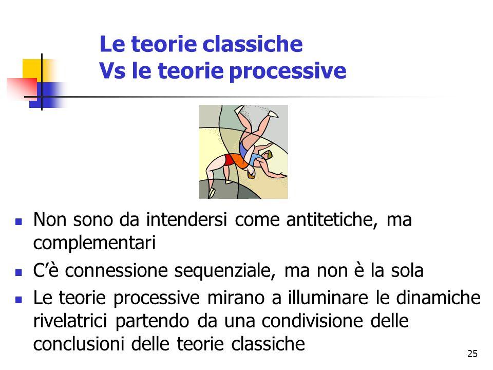 25 Le teorie classiche Vs le teorie processive Non sono da intendersi come antitetiche, ma complementari Cè connessione sequenziale, ma non è la sola