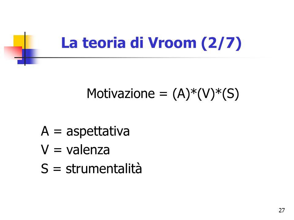 27 Motivazione = (A)*(V)*(S) A = aspettativa V = valenza S = strumentalità La teoria di Vroom (2/7)