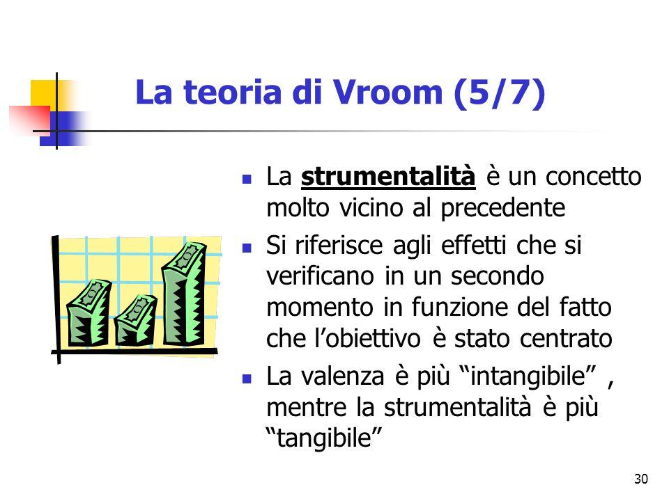 30 La strumentalità è un concetto molto vicino al precedente Si riferisce agli effetti che si verificano in un secondo momento in funzione del fatto che lobiettivo è stato centrato La valenza è più intangibile, mentre la strumentalità è più tangibile La teoria di Vroom (5/7)