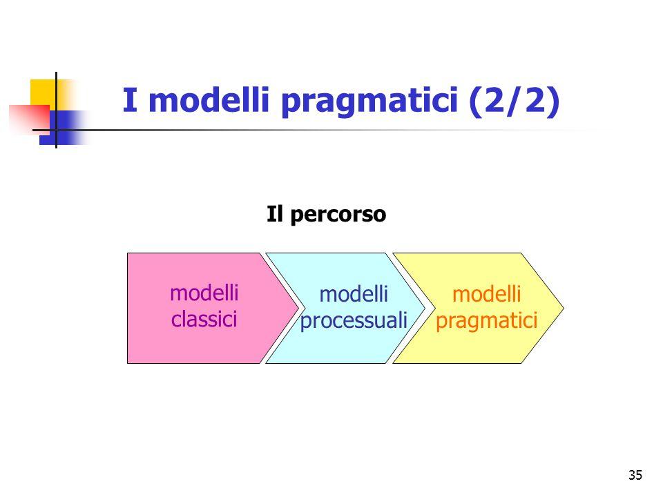35 Il percorso modelli classici modelli processuali modelli pragmatici I modelli pragmatici (2/2)