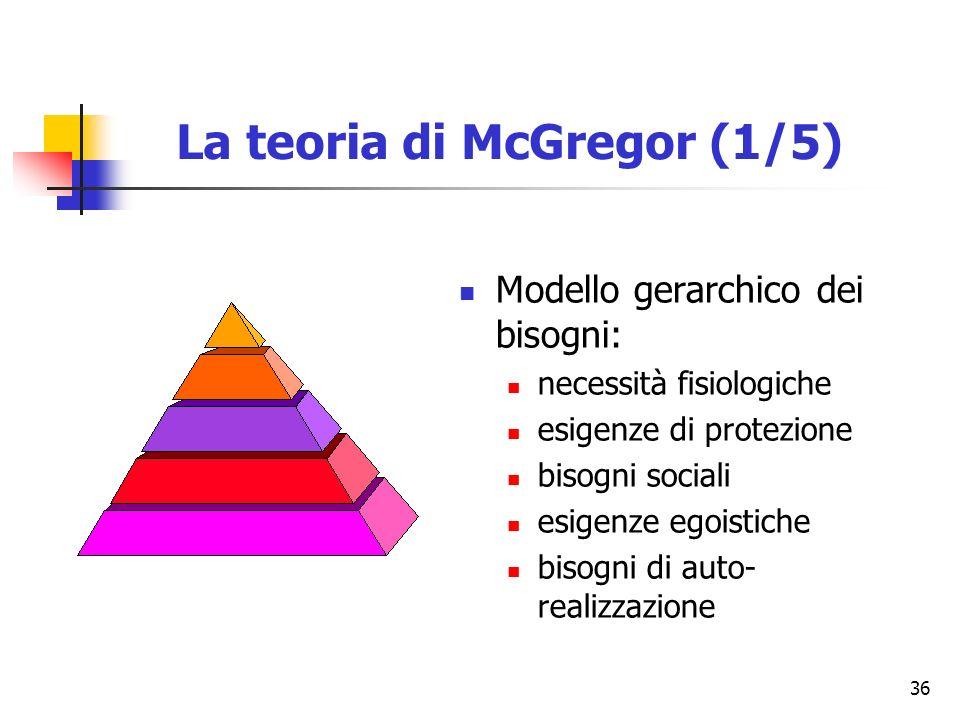 36 La teoria di McGregor (1/5) Modello gerarchico dei bisogni: necessità fisiologiche esigenze di protezione bisogni sociali esigenze egoistiche bisogni di auto- realizzazione