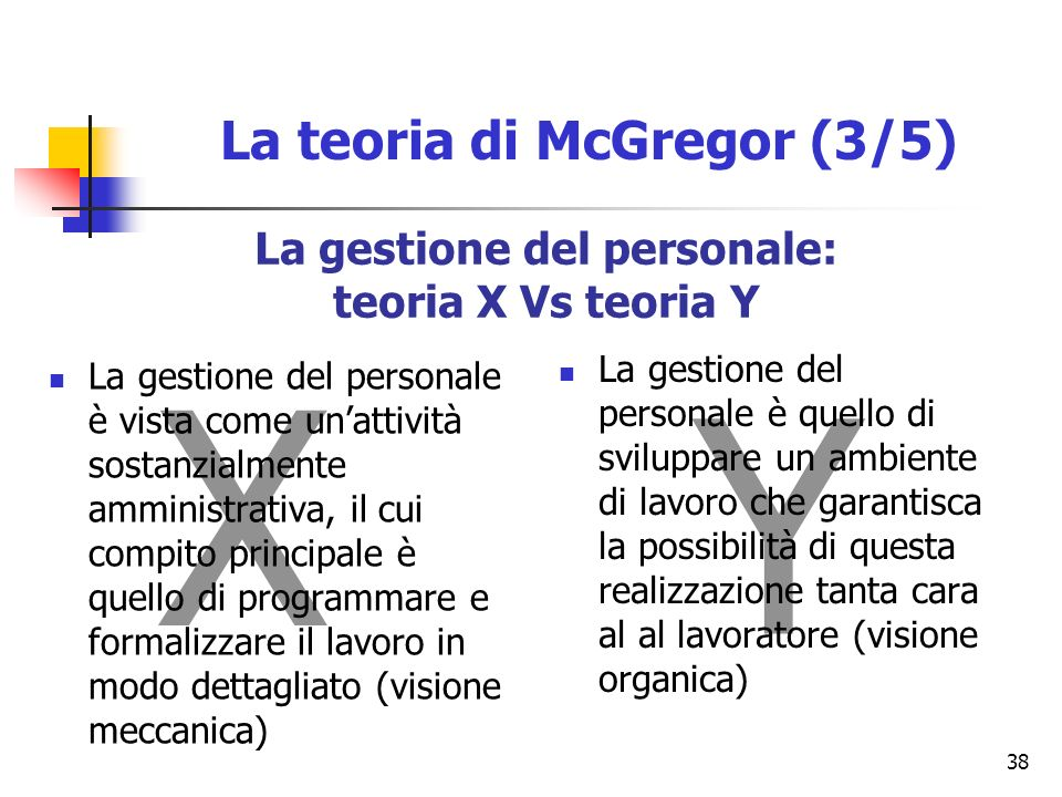 38 La gestione del personale: teoria X Vs teoria Y X Y La gestione del personale è vista come unattività sostanzialmente amministrativa, il cui compito principale è quello di programmare e formalizzare il lavoro in modo dettagliato (visione meccanica) La gestione del personale è quello di sviluppare un ambiente di lavoro che garantisca la possibilità di questa realizzazione tanta cara al al lavoratore (visione organica) La teoria di McGregor (3/5)
