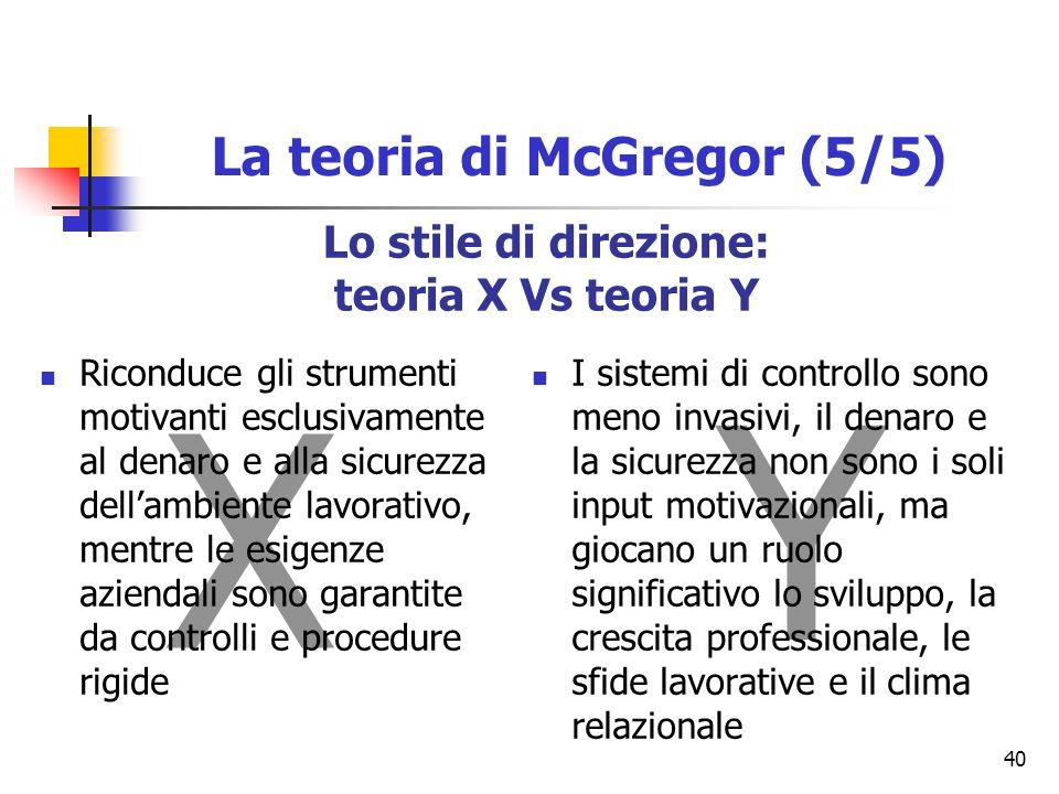 40 Lo stile di direzione: teoria X Vs teoria Y X Y Riconduce gli strumenti motivanti esclusivamente al denaro e alla sicurezza dellambiente lavorativo