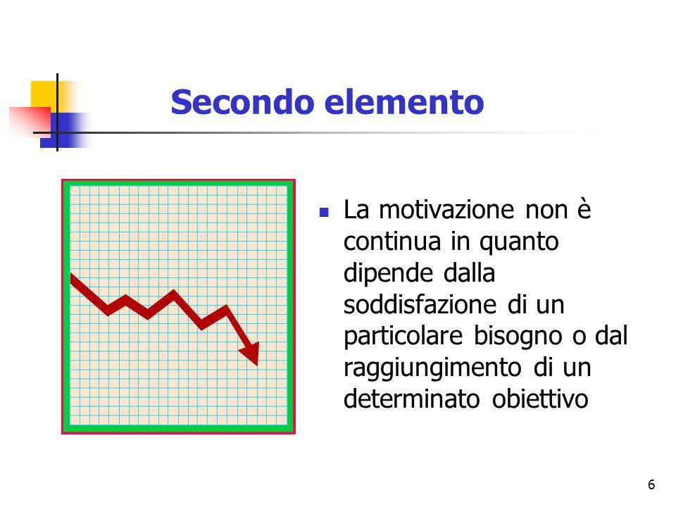 6 Secondo elemento La motivazione non è continua in quanto dipende dalla soddisfazione di un particolare bisogno o dal raggiungimento di un determinato obiettivo