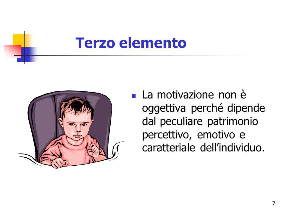 7 Terzo elemento La motivazione non è oggettiva perché dipende dal peculiare patrimonio percettivo, emotivo e caratteriale dellindividuo.