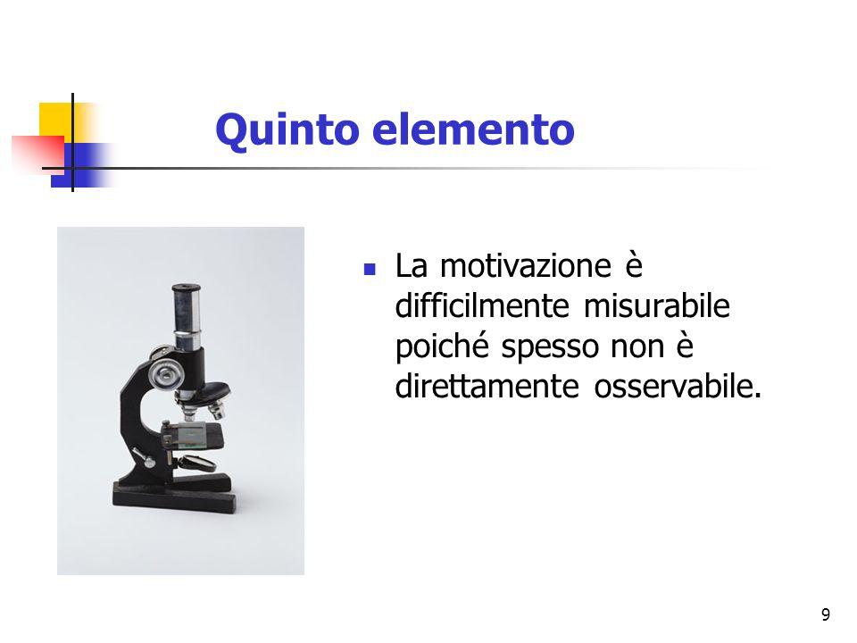 9 Quinto elemento La motivazione è difficilmente misurabile poiché spesso non è direttamente osservabile.