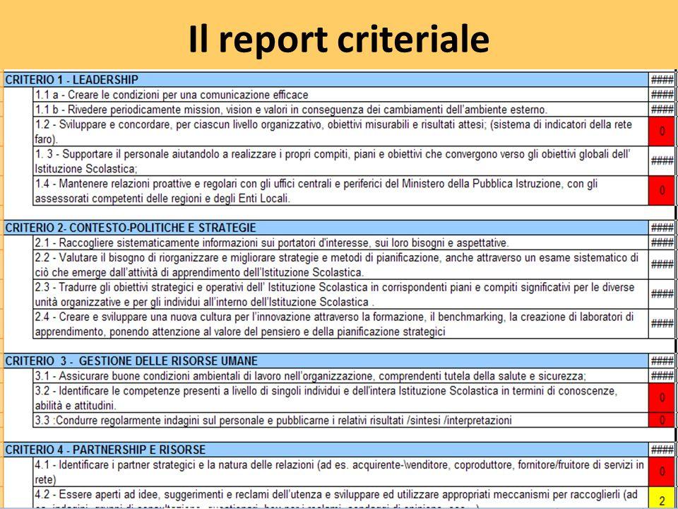 Il report criteriale