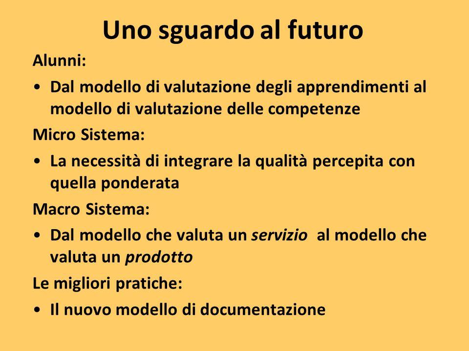 Uno sguardo al futuro Alunni: Dal modello di valutazione degli apprendimenti al modello di valutazione delle competenze Micro Sistema: La necessità di