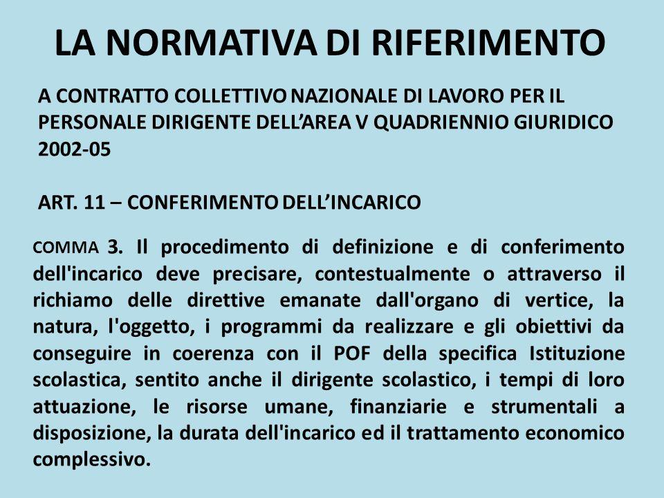 LA NORMATIVA DI RIFERIMENTO COMMA 3.