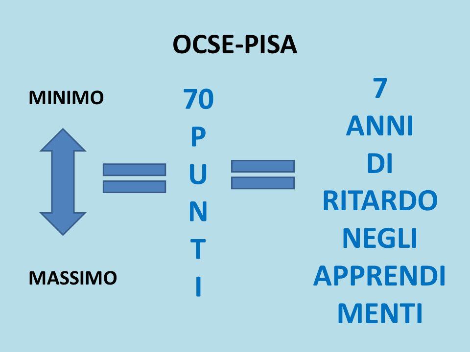 OCSE-PISA MINIMO MASSIMO 70 P U N T I 7 ANNI DI RITARDO NEGLI APPRENDI MENTI