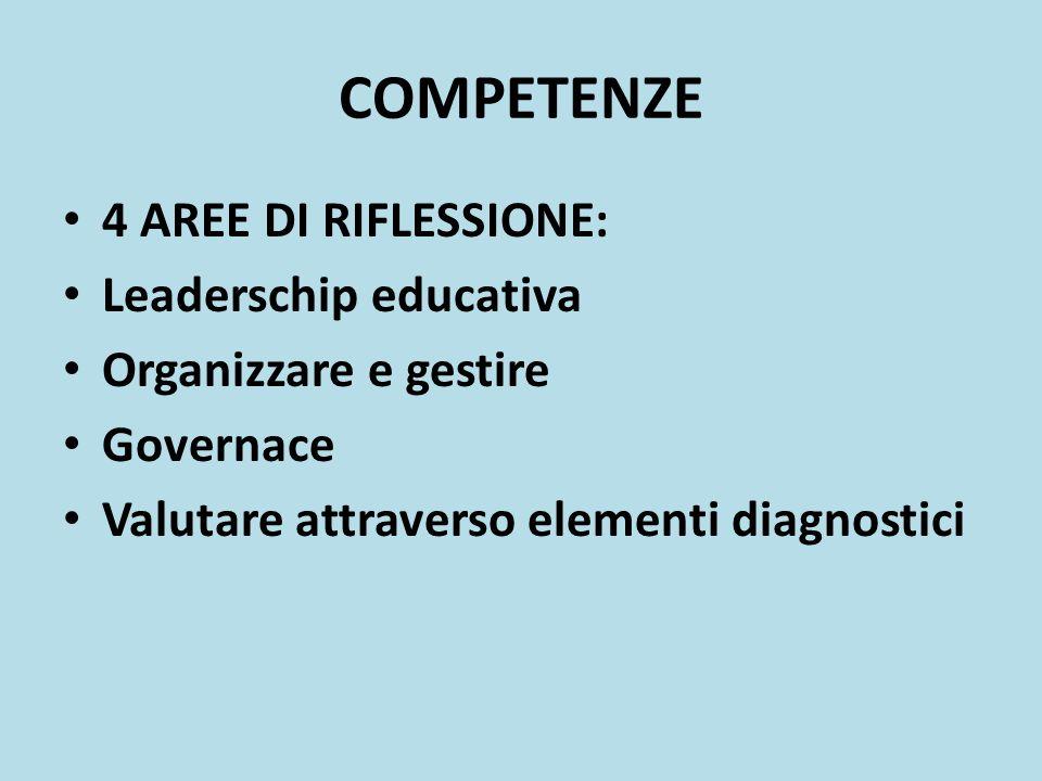 COMPETENZE 4 AREE DI RIFLESSIONE: Leaderschip educativa Organizzare e gestire Governace Valutare attraverso elementi diagnostici