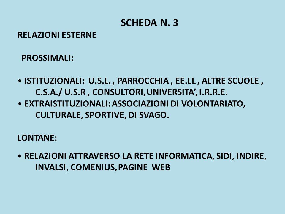 SCHEDA N. 3 RELAZIONI ESTERNE PROSSIMALI: ISTITUZIONALI: U.S.L., PARROCCHIA, EE.LL, ALTRE SCUOLE, C.S.A./ U.S.R, CONSULTORI, UNIVERSITA, I.R.R.E. EXTR