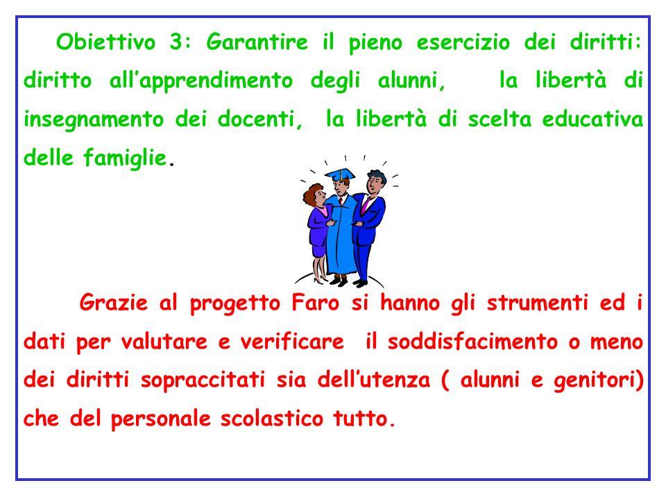 Obiettivo 3: Garantire il pieno esercizio dei diritti: diritto allapprendimento degli alunni, la libertà di insegnamento dei docenti, la libertà di scelta educativa delle famiglie.