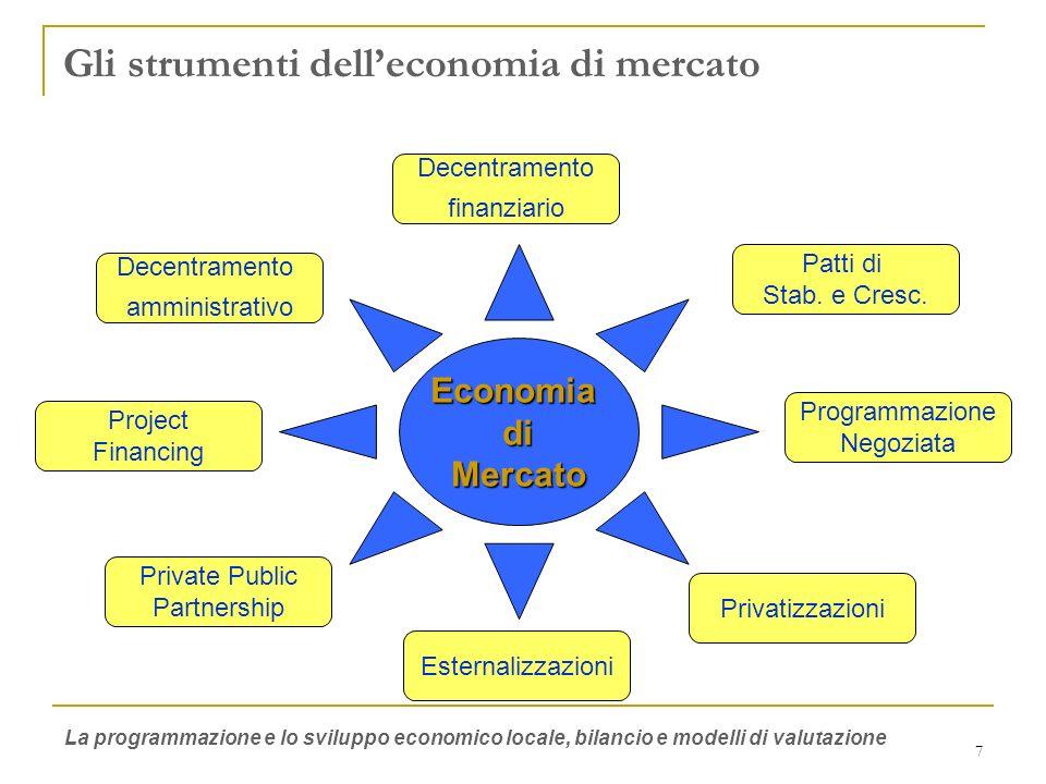 8 La metodologia di analisi Analisi del territorio e piano strategico dintervento Impatto economico degli investimenti Impatto dei costi sul bilancio dellente programmatore Individuazione degli strumenti di finanziamento La programmazione e lo sviluppo economico locale, bilancio e modelli di valutazione