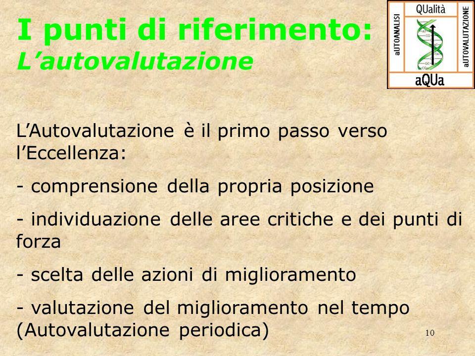 10 LAutovalutazione è il primo passo verso lEccellenza: - comprensione della propria posizione - individuazione delle aree critiche e dei punti di for
