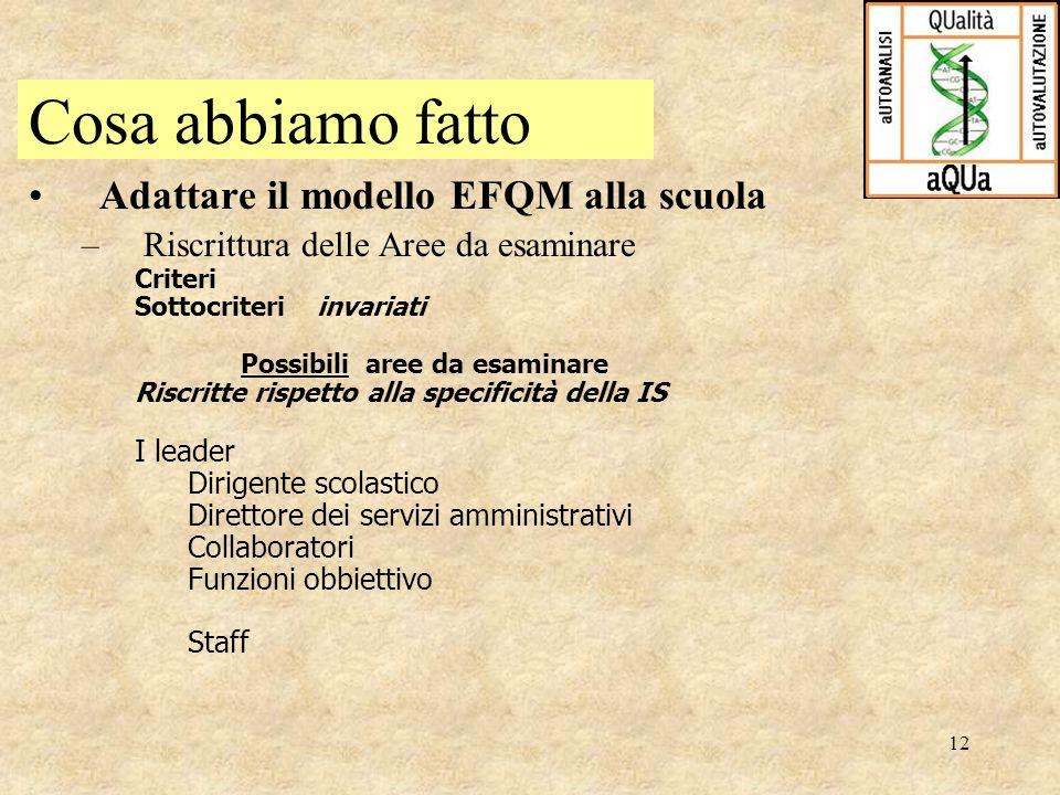 12 Adattare il modello EFQM alla scuola –Riscrittura delle Aree da esaminare Criteri Sottocriteri invariati Possibili aree da esaminare Riscritte risp