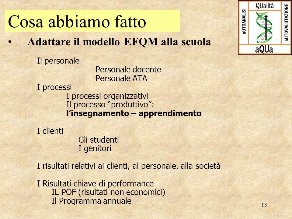 13 Adattare il modello EFQM alla scuola Il personale Personale docente Personale ATA I processi I processi organizzativi Il processo produttivo: linse
