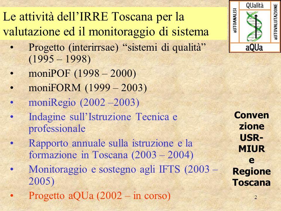 2 Le attività dellIRRE Toscana per la valutazione ed il monitoraggio di sistema Progetto (interirrsae) sistemi di qualità (1995 – 1998) moniPOF (1998