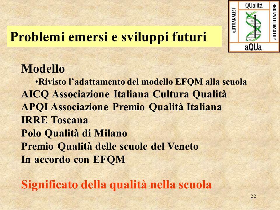 22 Problemi emersi e sviluppi futuri Modello Rivisto ladattamento del modello EFQM alla scuola AICQ Associazione Italiana Cultura Qualità APQI Associa