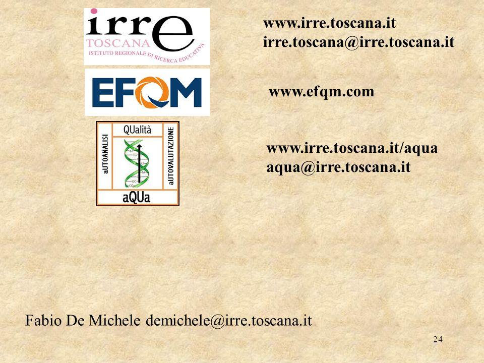 24 Fabio De Michele demichele@irre.toscana.it www.irre.toscana.it irre.toscana@irre.toscana.it www.irre.toscana.it/aqua aqua@irre.toscana.it www.efqm.