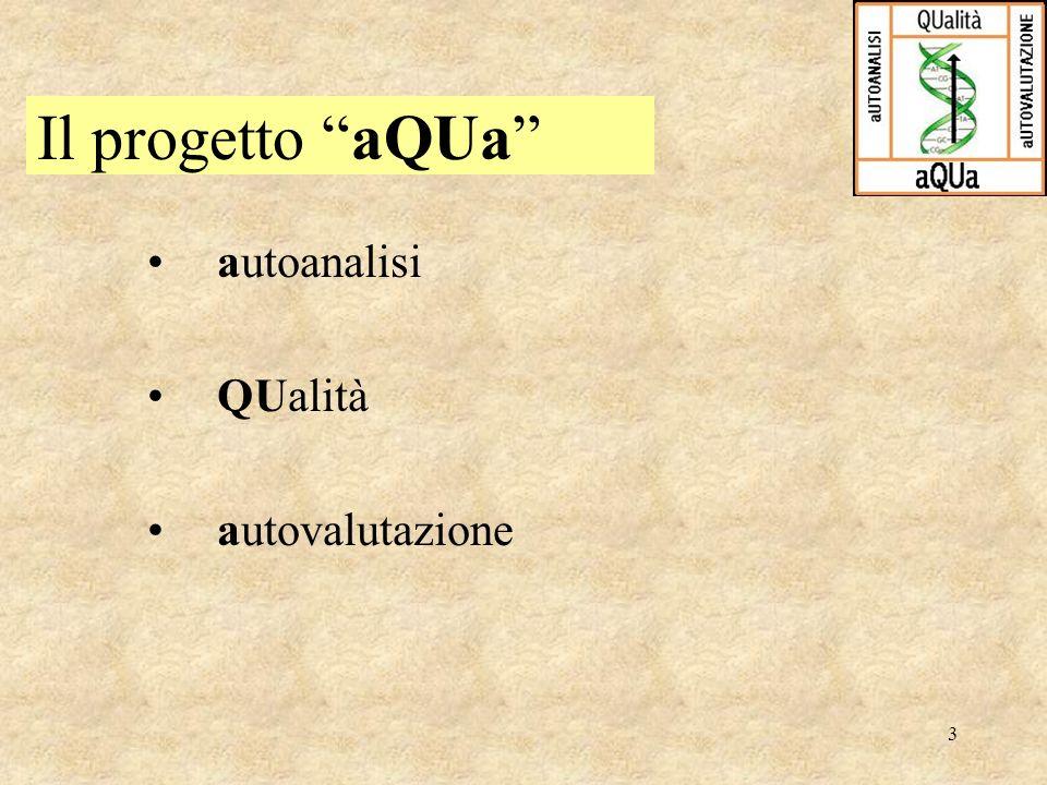 3 Il progetto aQUa autoanalisi QUalità autovalutazione