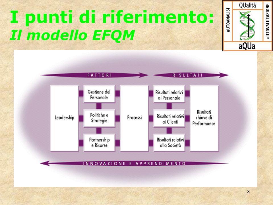8 I punti di riferimento: Il modello EFQM