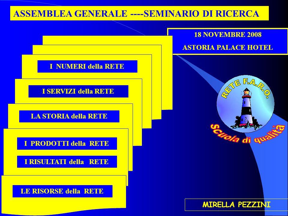 ASSEMBLEA GENERALE ----SEMINARIO DI RICERCA 18 NOVEMBRE 2008 ASTORIA PALACE HOTEL MIRELLA PEZZINI I NUMERI della RETE LA STORIA della RETE I PRODOTTI della RETE I RISULTATI della RETE LE RISORSE della RETE I SERVIZI della RETE