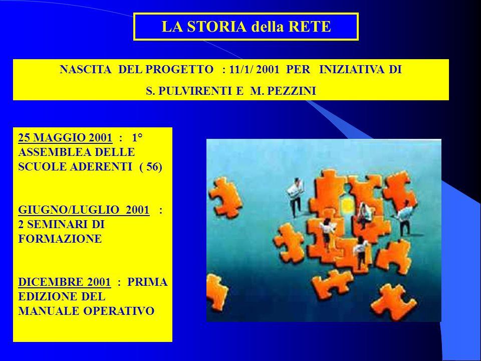 LA STORIA della RETE NASCITA DEL PROGETTO : 11/1/ 2001 PER INIZIATIVA DI S.