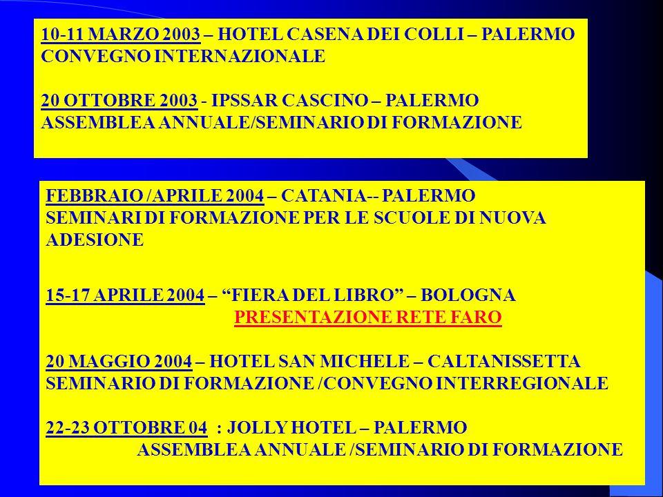 10-11 MARZO 2003 – HOTEL CASENA DEI COLLI – PALERMO CONVEGNO INTERNAZIONALE 20 OTTOBRE 2003 - IPSSAR CASCINO – PALERMO ASSEMBLEA ANNUALE/SEMINARIO DI FORMAZIONE FEBBRAIO /APRILE 2004 – CATANIA-- PALERMO SEMINARI DI FORMAZIONE PER LE SCUOLE DI NUOVA ADESIONE 15-17 APRILE 2004 – FIERA DEL LIBRO – BOLOGNA PRESENTAZIONE RETE FARO 20 MAGGIO 2004 – HOTEL SAN MICHELE – CALTANISSETTA SEMINARIO DI FORMAZIONE /CONVEGNO INTERREGIONALE 22-23 OTTOBRE 04 : JOLLY HOTEL – PALERMO ASSEMBLEA ANNUALE /SEMINARIO DI FORMAZIONE