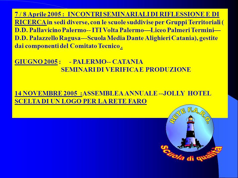 7 / 8 Aprile 2005 : INCONTRI SEMINARIALI DI RIFLESSIONE E DI RICERCA in sedi diverse, con le scuole suddivise per Gruppi Territoriali ( D.D. Pallavici