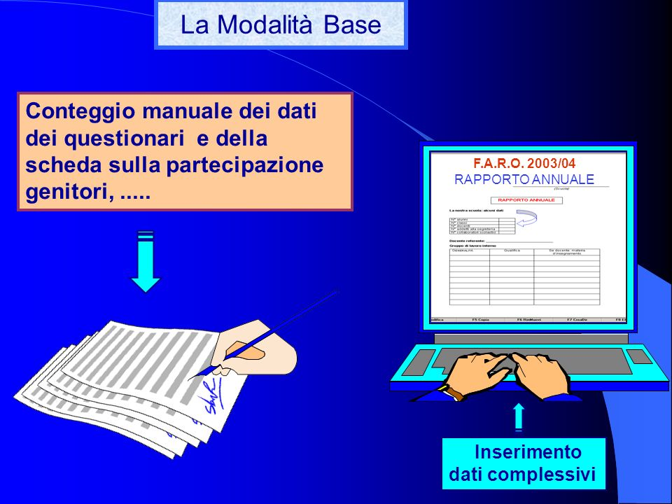 F.A.R.O. 2003/04 RAPPORTO ANNUALE La Modalità Base Conteggio manuale dei dati dei questionari e della scheda sulla partecipazione genitori,..... Inser