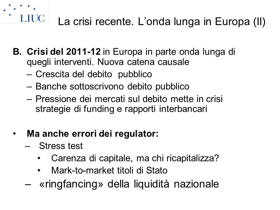 La crisi recente. Londa lunga in Europa (II) B.Crisi del 2011-12 in Europa in parte onda lunga di quegli interventi. Nuova catena causale –Crescita de
