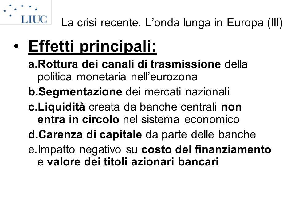 La crisi recente. Londa lunga in Europa (III) Effetti principali: a.Rottura dei canali di trasmissione della politica monetaria nelleurozona b.Segment