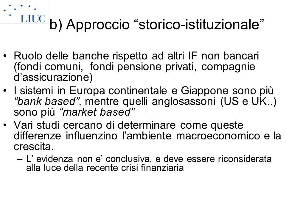 b) Approccio storico-istituzionale Ruolo delle banche rispetto ad altri IF non bancari (fondi comuni, fondi pensione privati, compagnie dassicurazione