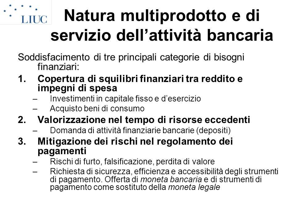 Natura multiprodotto e di servizio dellattività bancaria Soddisfacimento di tre principali categorie di bisogni finanziari: 1.Copertura di squilibri f