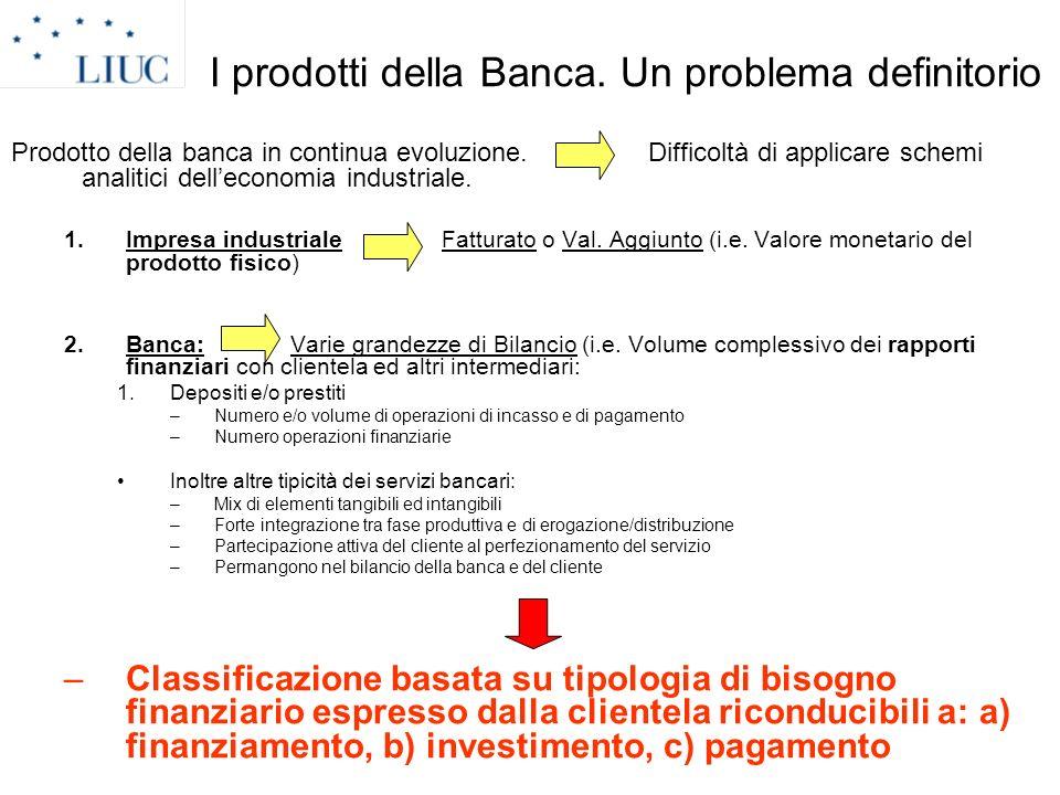 I prodotti della Banca. Un problema definitorio Prodotto della banca in continua evoluzione. Difficoltà di applicare schemi analitici delleconomia ind
