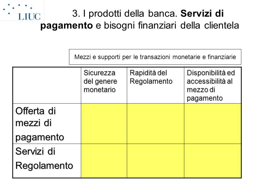 3. I prodotti della banca. Servizi di pagamento e bisogni finanziari della clientela Sicurezza del genere monetario Rapidità del Regolamento Disponibi