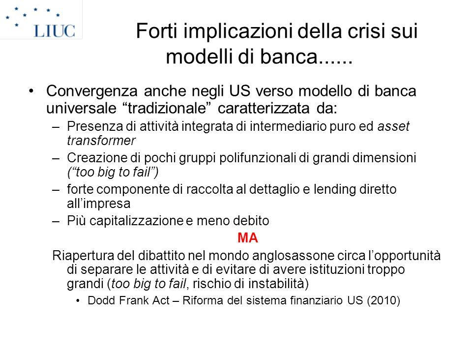 Forti implicazioni della crisi sui modelli di banca...... Convergenza anche negli US verso modello di banca universale tradizionale caratterizzata da: