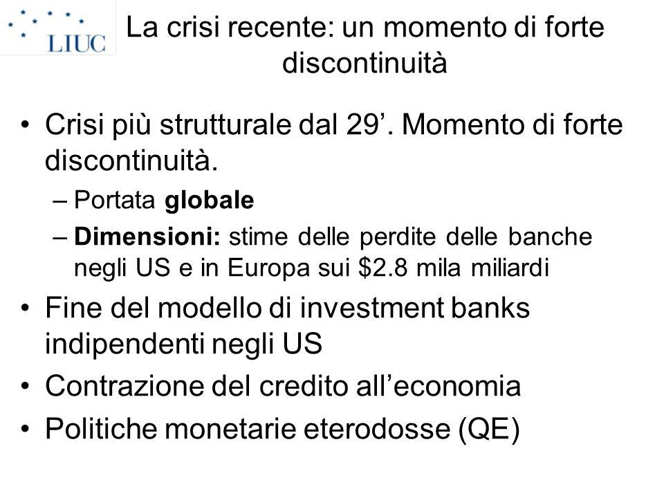 La crisi recente: un momento di forte discontinuità Crisi più strutturale dal 29. Momento di forte discontinuità. –Portata globale –Dimensioni: stime