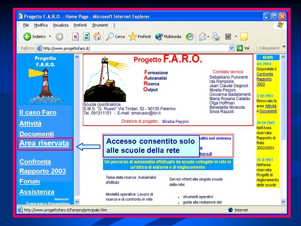 Il caso Faro Attività Documenti Area riservata Confronta Rapporto 2003 Forum Assistenza Accesso consentito solo alle scuole della rete