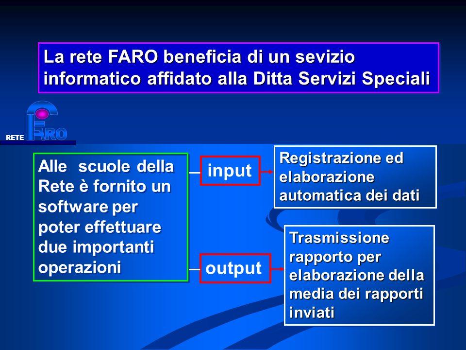 La rete FARO beneficia di un sevizio informatico affidato alla Ditta Servizi Speciali Alle scuole della Rete è fornito un software per poter effettuar