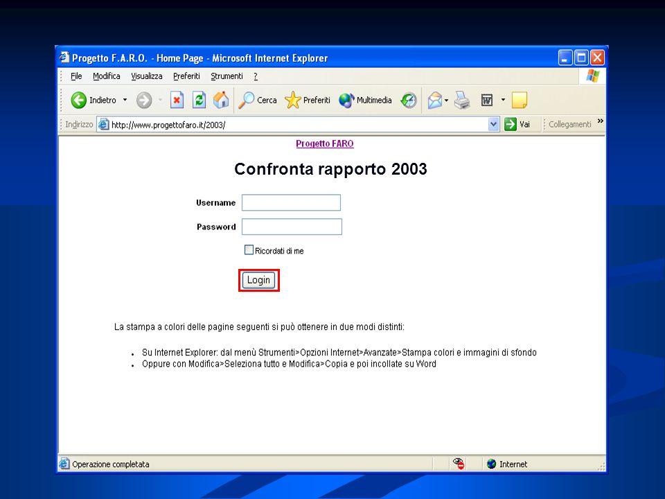Confronta rapporto 2003
