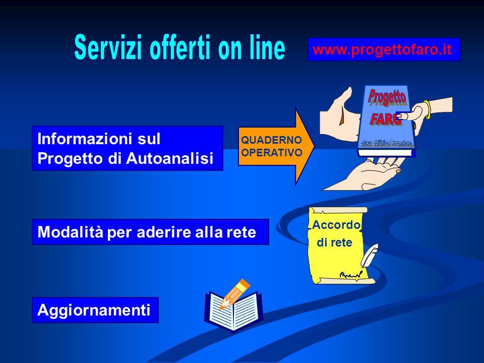 Informazioni sul Progetto di Autoanalisi Modalità per aderire alla rete Accordo di rete Aggiornamenti QUADERNO OPERATIVO www.progettofaro.it