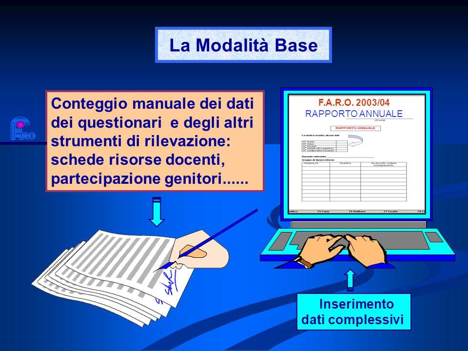 F.A.R.O. 2003/04 RAPPORTO ANNUALE La Modalità Base Conteggio manuale dei dati dei questionari e degli altri strumenti di rilevazione: schede risorse d