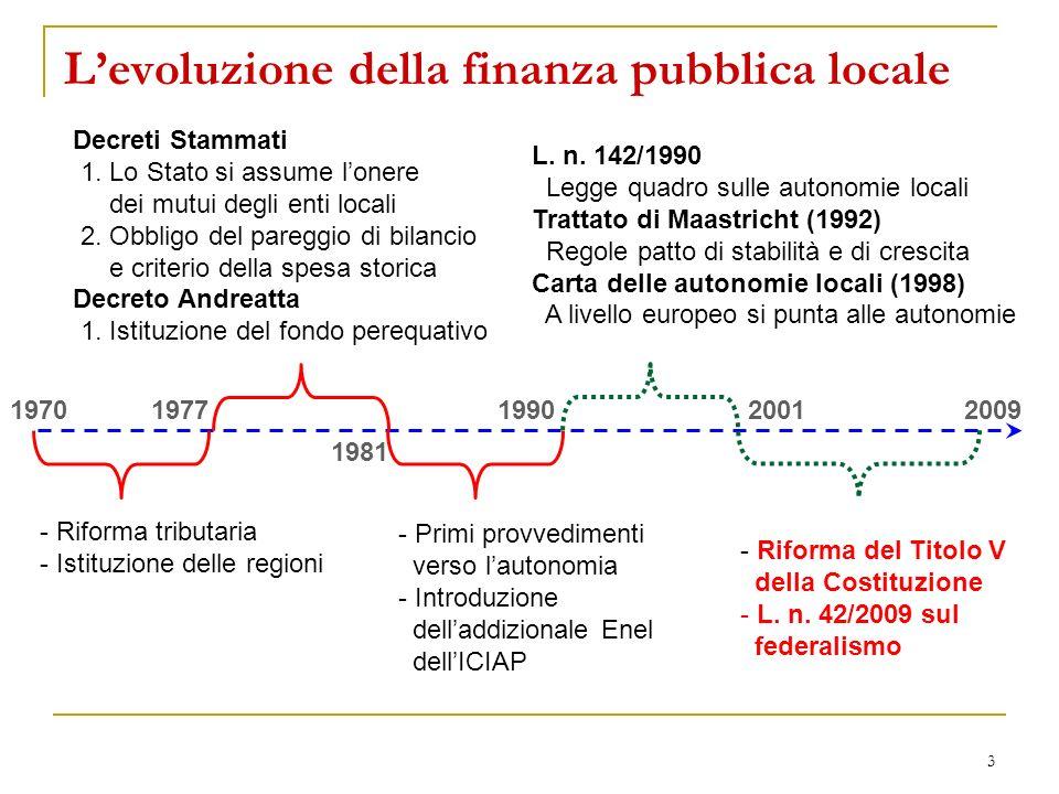 3 Levoluzione della finanza pubblica locale 19701977 - Riforma tributaria - Istituzione delle regioni 1981 Decreti Stammati 1. Lo Stato si assume lone