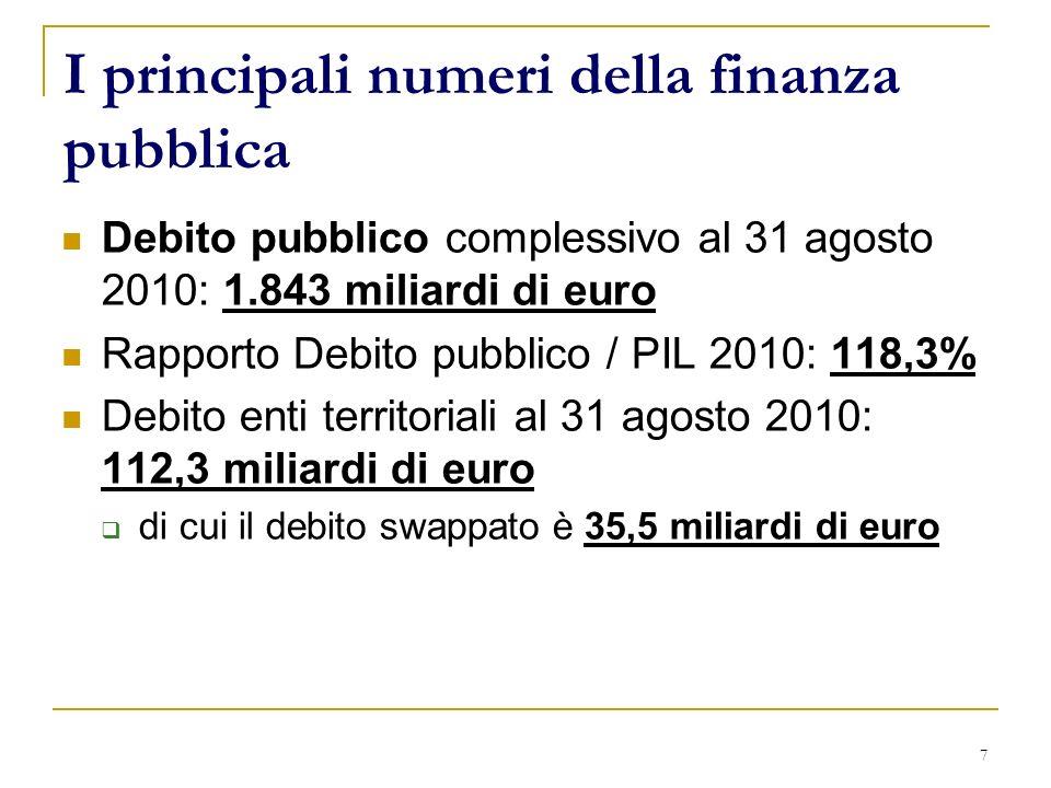 7 I principali numeri della finanza pubblica Debito pubblico complessivo al 31 agosto 2010: 1.843 miliardi di euro Rapporto Debito pubblico / PIL 2010