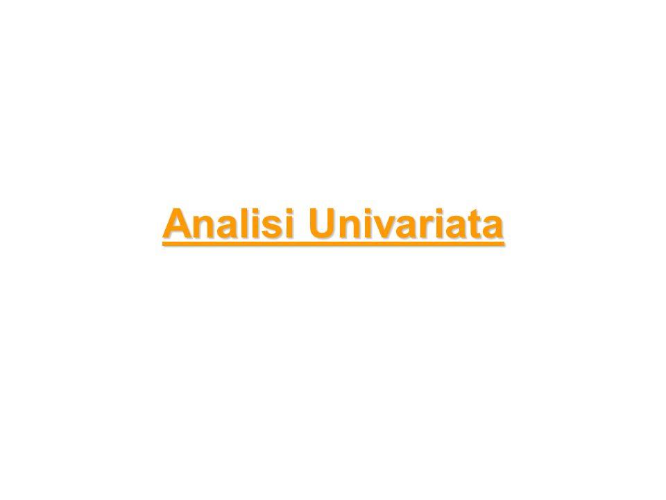 PROC UNIVARIATE - Descrizione La PROC UNIVARIATE permette di calcolare distribuzioni di frequenza univariate per variabili quantitative continue misure di sintesi di posizione, variabilità, forma per variabili quantitative continue